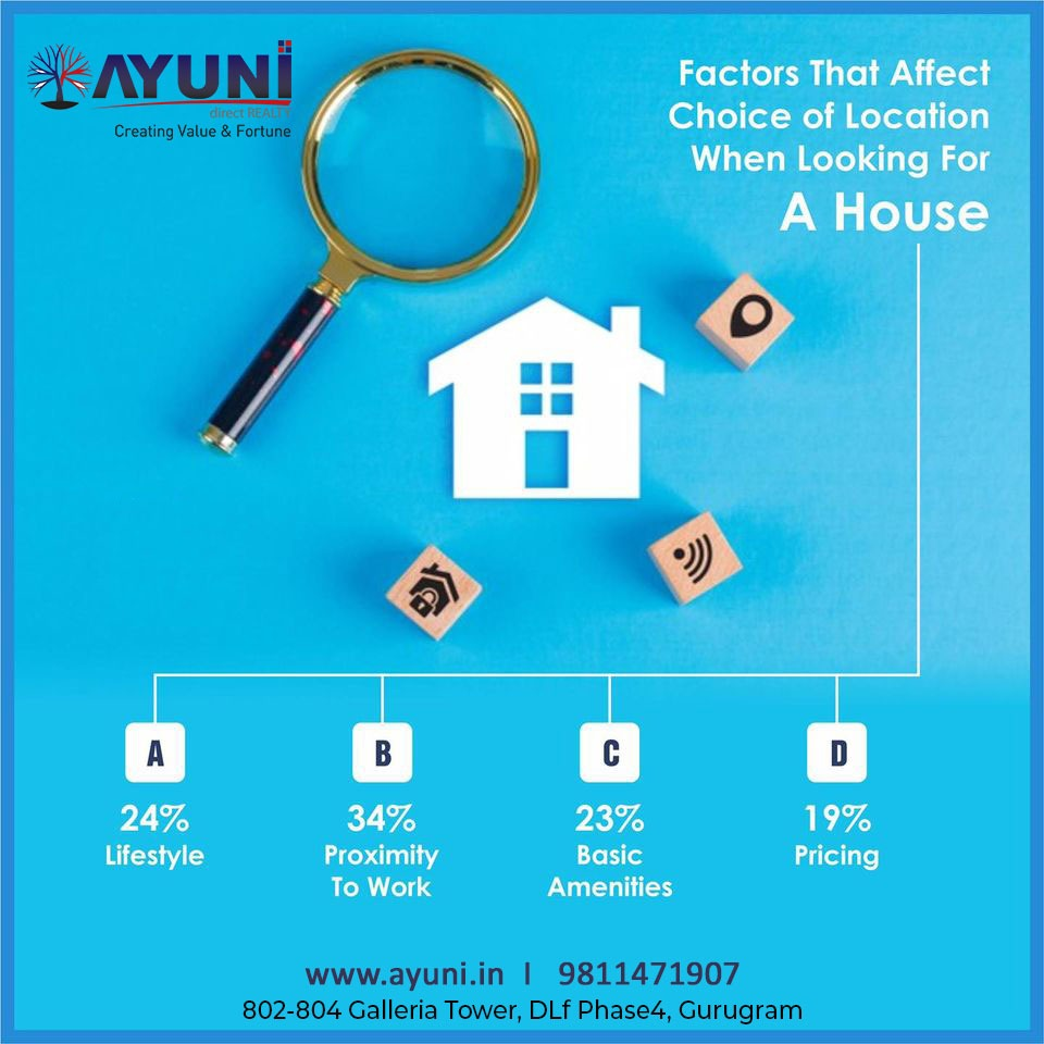 Factors That Affect Choice Of Location When Looking For A House